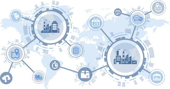 Demand-Driven Supply Chain Planning